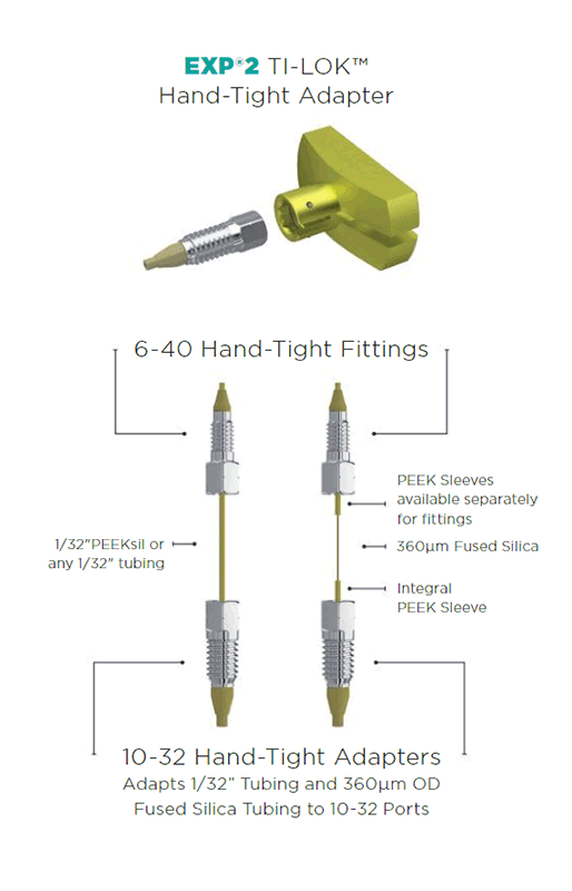 6-40 Hand-tight Fittings 10-32 Adapters