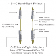 6-40 hand-tight fittings adapters