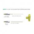 EXP2 TI-LOK 10-32 adapter configurations