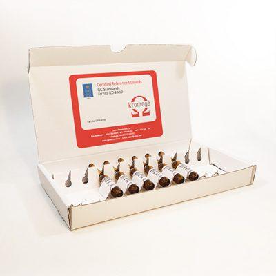 GC Detector Kit Standards